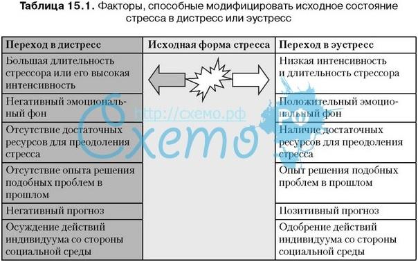 """"""",""""spb-prepod.ucoz.ru"""